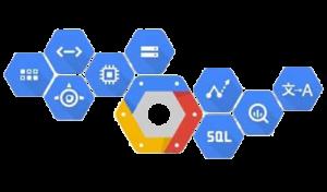 Google Cloud Bulut sistemleri üzerinde işletmenize en uygun çözümleri sizlere sunuyoruz.